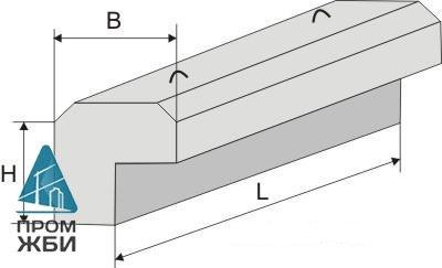 Карнизные блоки из фибробетона дома из керамзитобетона утеплитель